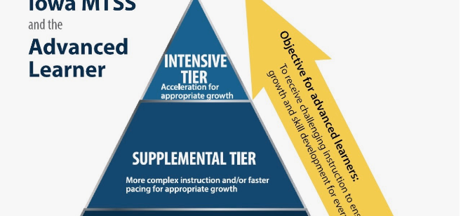 Where do gifted learners fit in the MTSS structure?